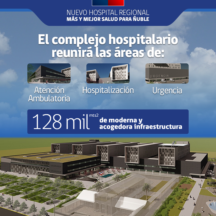 Características del nuevo hospital
